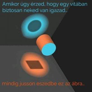 Egy henger lebeg egy kocka alakú térben, megvilágítva úgy, hogy az egyik falra egy kör árnyékát veti, a másikra egy négyzetét. Ehhez a felirat: Amikor úgy érzed, hogy egy vitában biztosan neked van igazad, mindig jusson eszedbe ez az ábra.